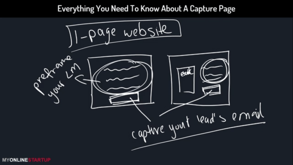My Online Startup Review Everything you need to know about a capture page